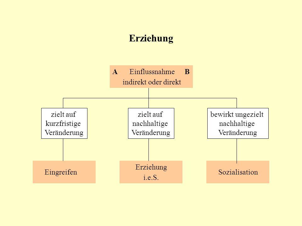Erziehung A Einflussnahme B indirekt oder direkt zielt auf