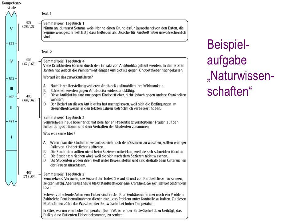 """Beispiel- aufgabe """"Naturwissen- schaften"""