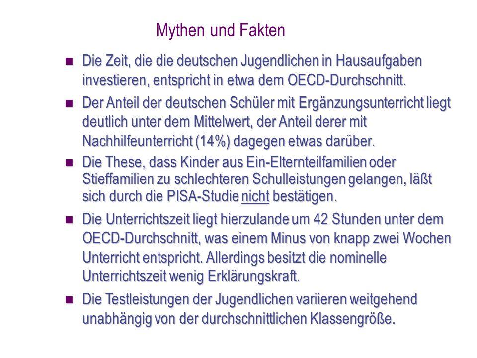 Mythen und Fakten Die Zeit, die die deutschen Jugendlichen in Hausaufgaben investieren, entspricht in etwa dem OECD-Durchschnitt.