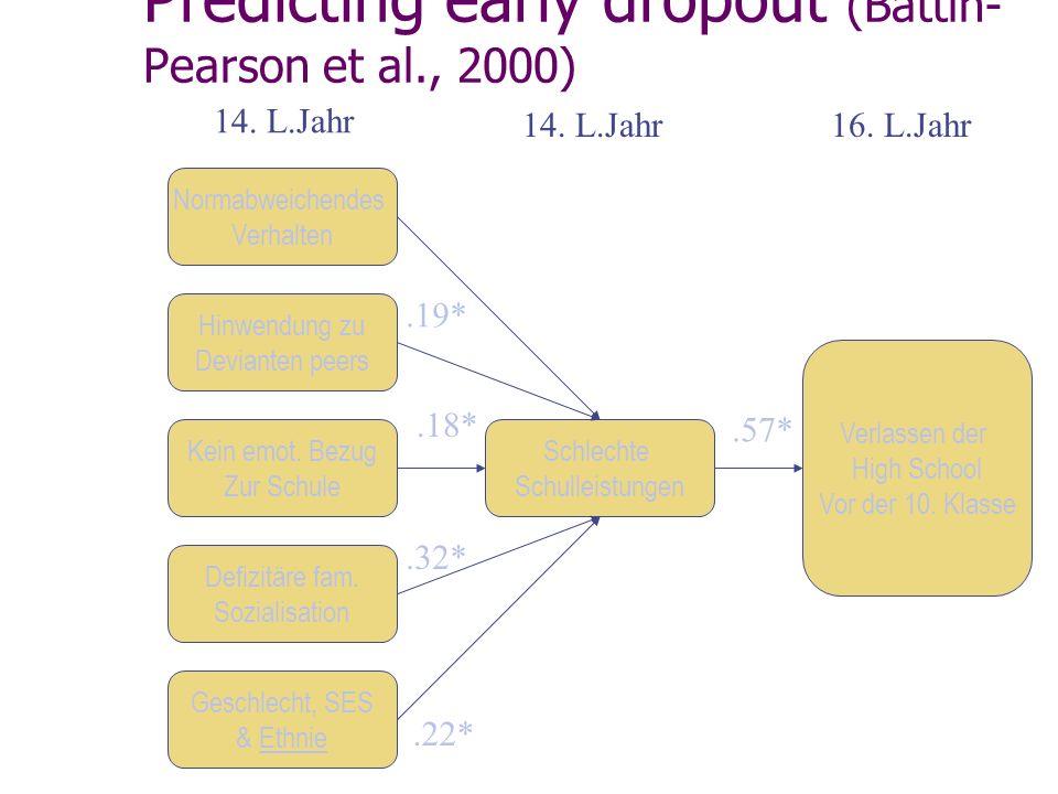 Predicting early dropout (Battin-Pearson et al., 2000)