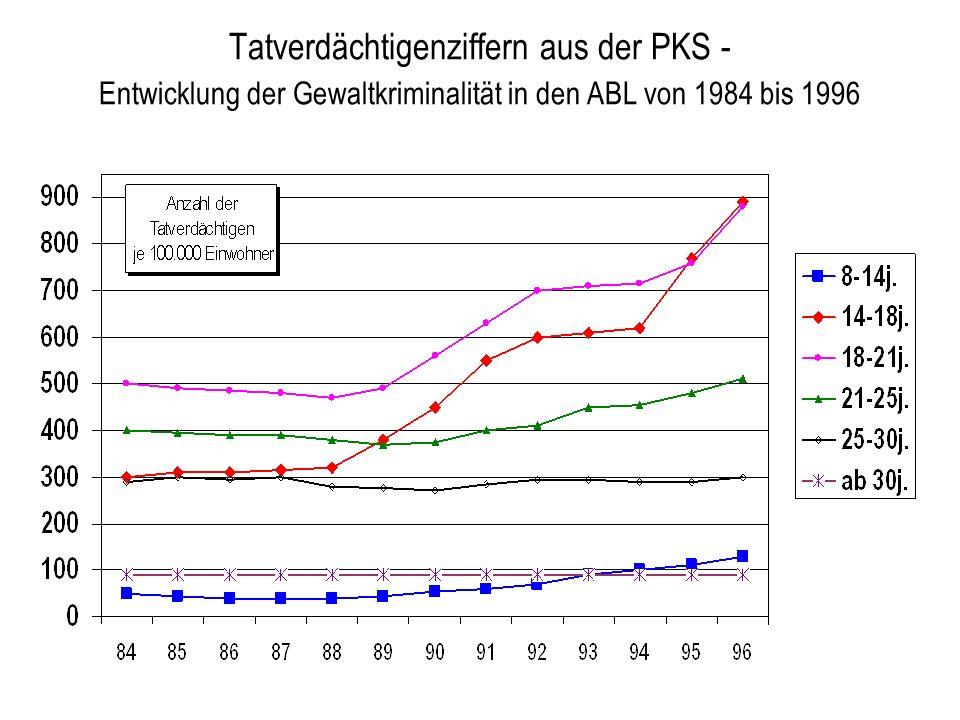 Tatverdächtigenziffern aus der PKS - Entwicklung der Gewaltkriminalität in den ABL von 1984 bis 1996