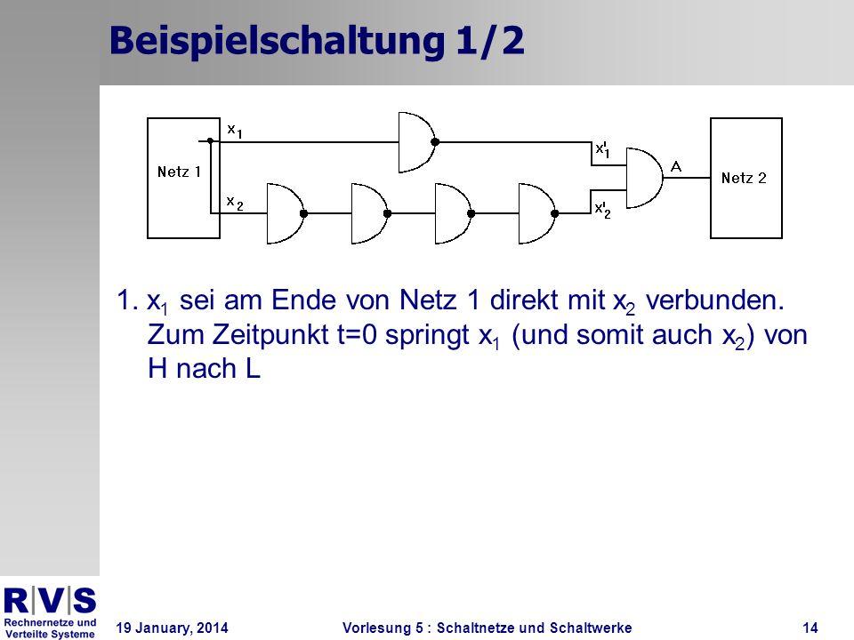 Beispielschaltung 1/2 1. x1 sei am Ende von Netz 1 direkt mit x2 verbunden.