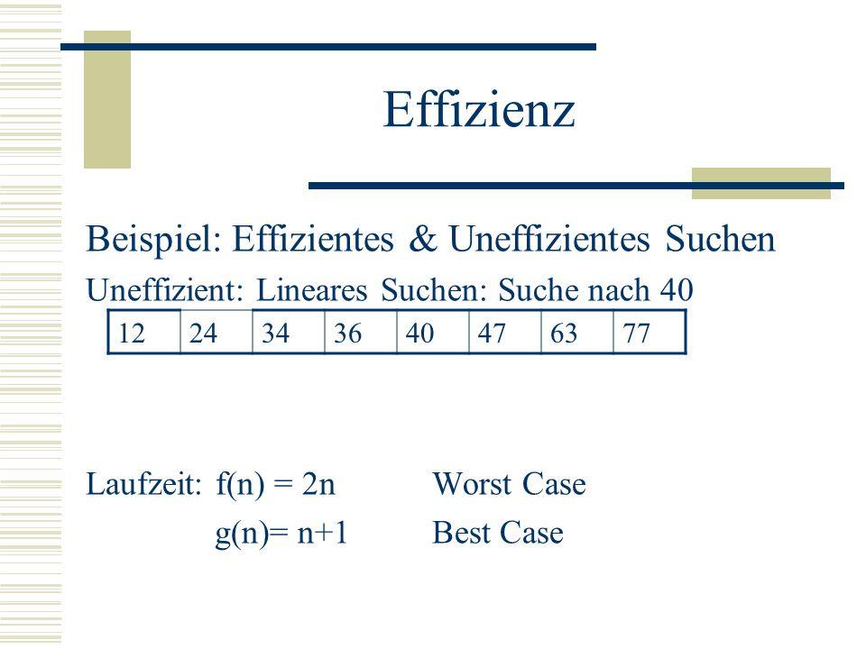 Effizienz Beispiel: Effizientes & Uneffizientes Suchen