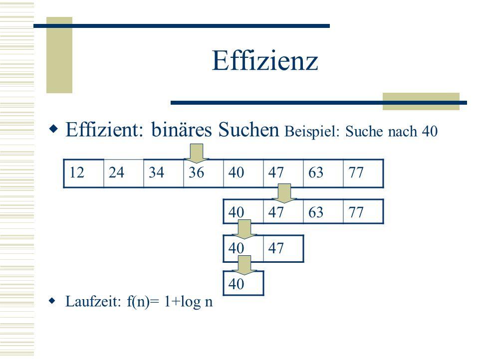 Effizienz Effizient: binäres Suchen Beispiel: Suche nach 40