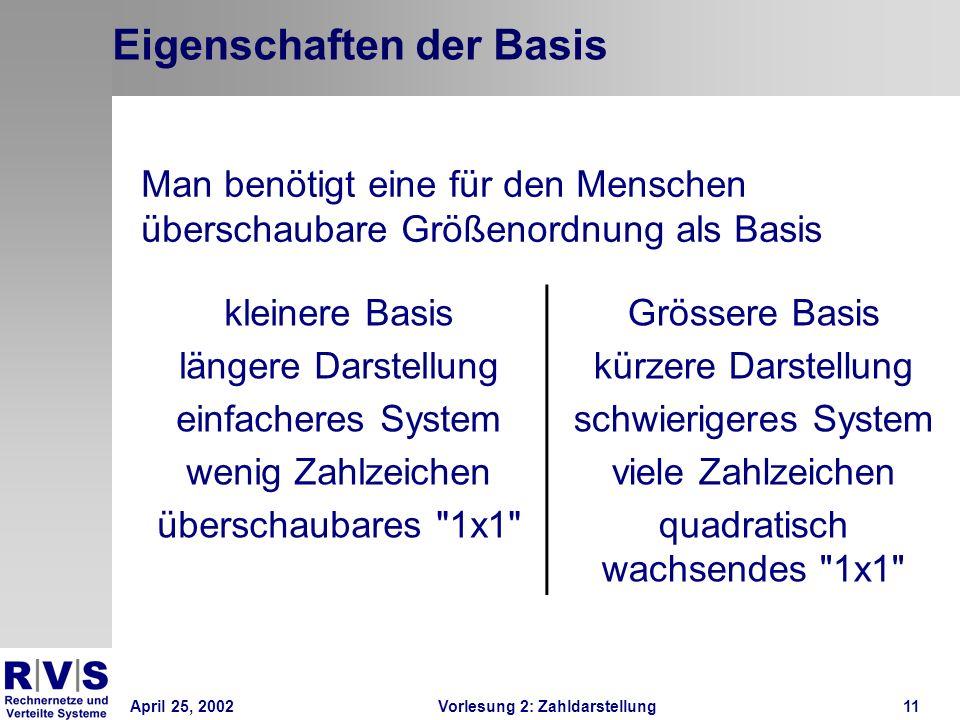 Eigenschaften der Basis