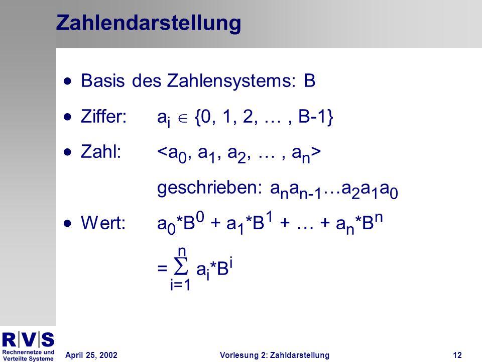 Zahlendarstellung Basis des Zahlensystems: B