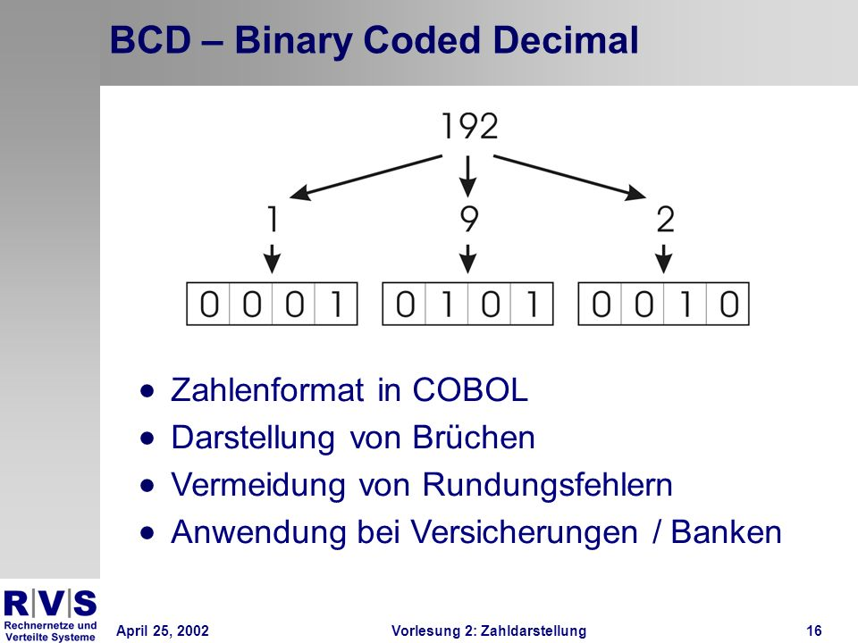 BCD – Binary Coded Decimal