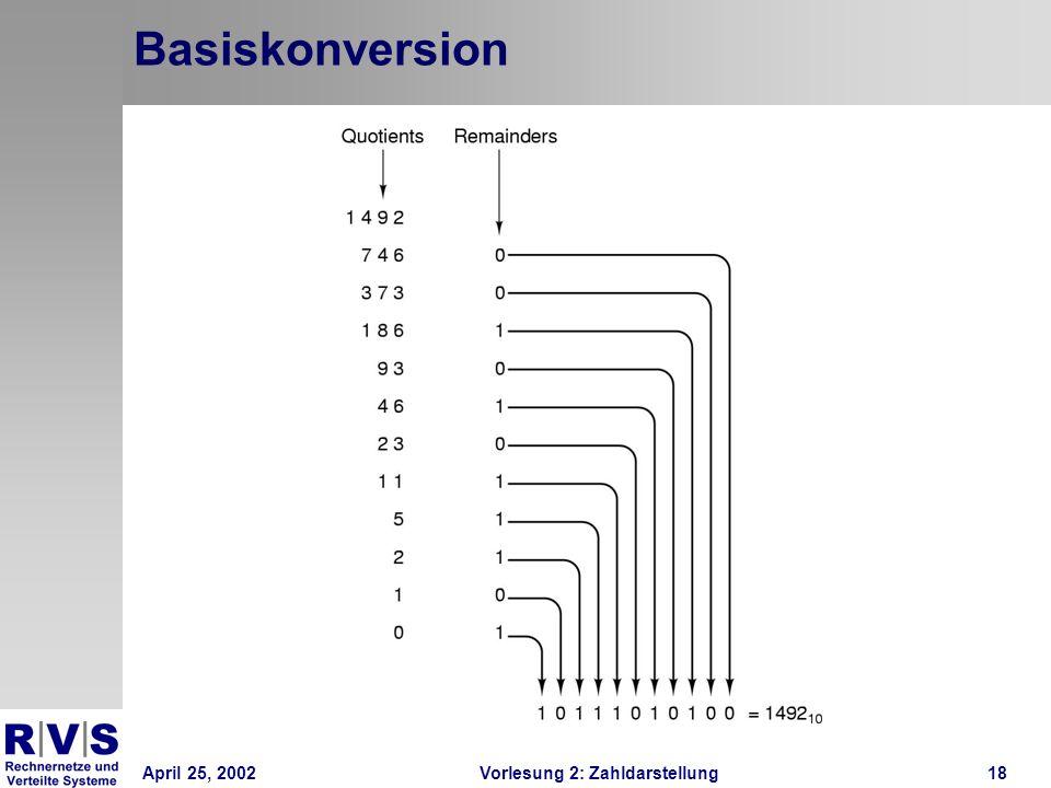 Basiskonversion