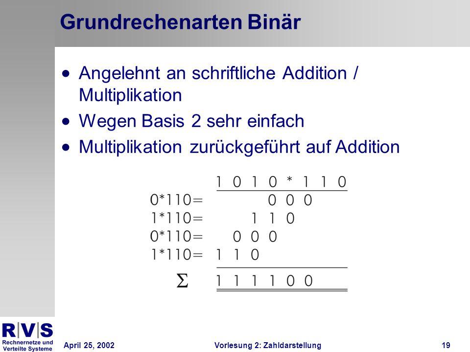 Grundrechenarten Binär