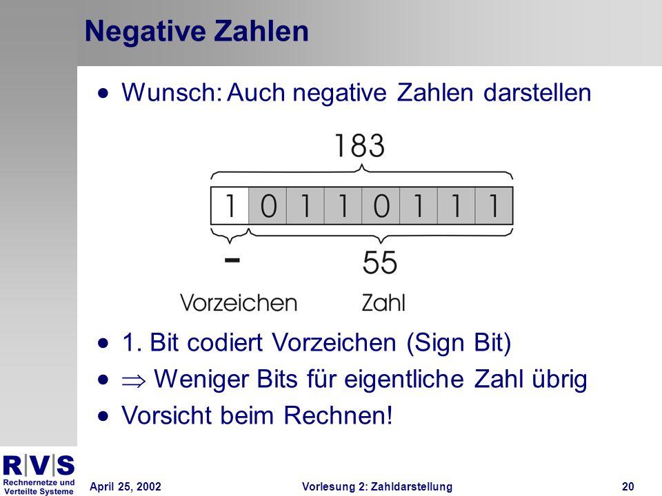 Negative Zahlen Wunsch: Auch negative Zahlen darstellen