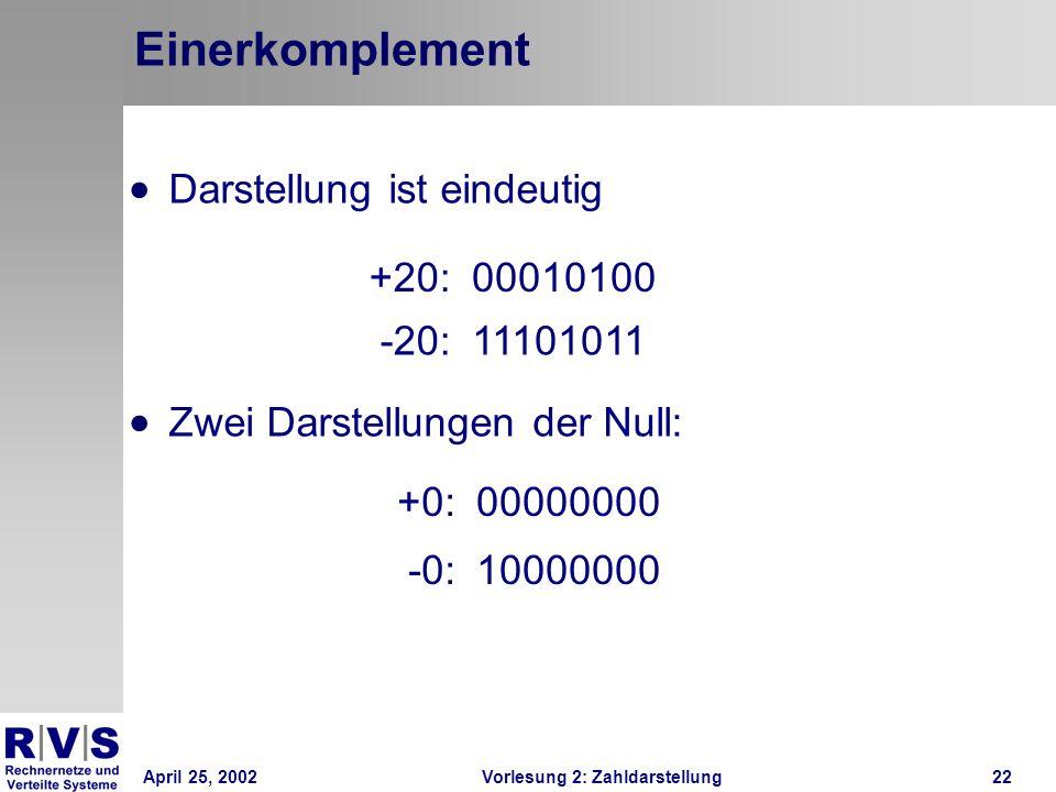 Einerkomplement Darstellung ist eindeutig Zwei Darstellungen der Null: