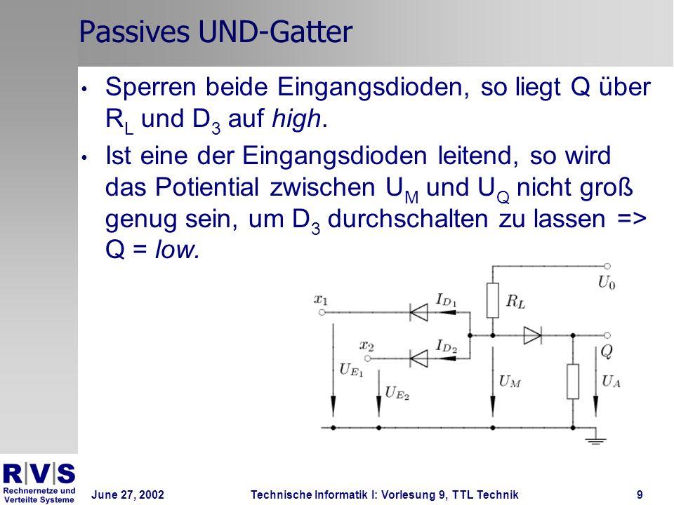 Passives UND-Gatter Sperren beide Eingangsdioden, so liegt Q über RL und D3 auf high.