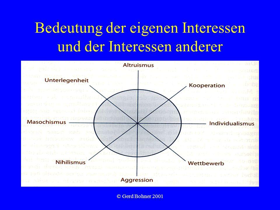 Bedeutung der eigenen Interessen und der Interessen anderer