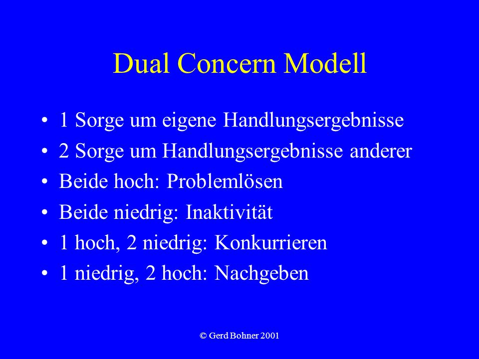 Dual Concern Modell 1 Sorge um eigene Handlungsergebnisse