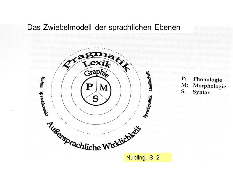 Das Zwiebelmodell der sprachlichen Ebenen
