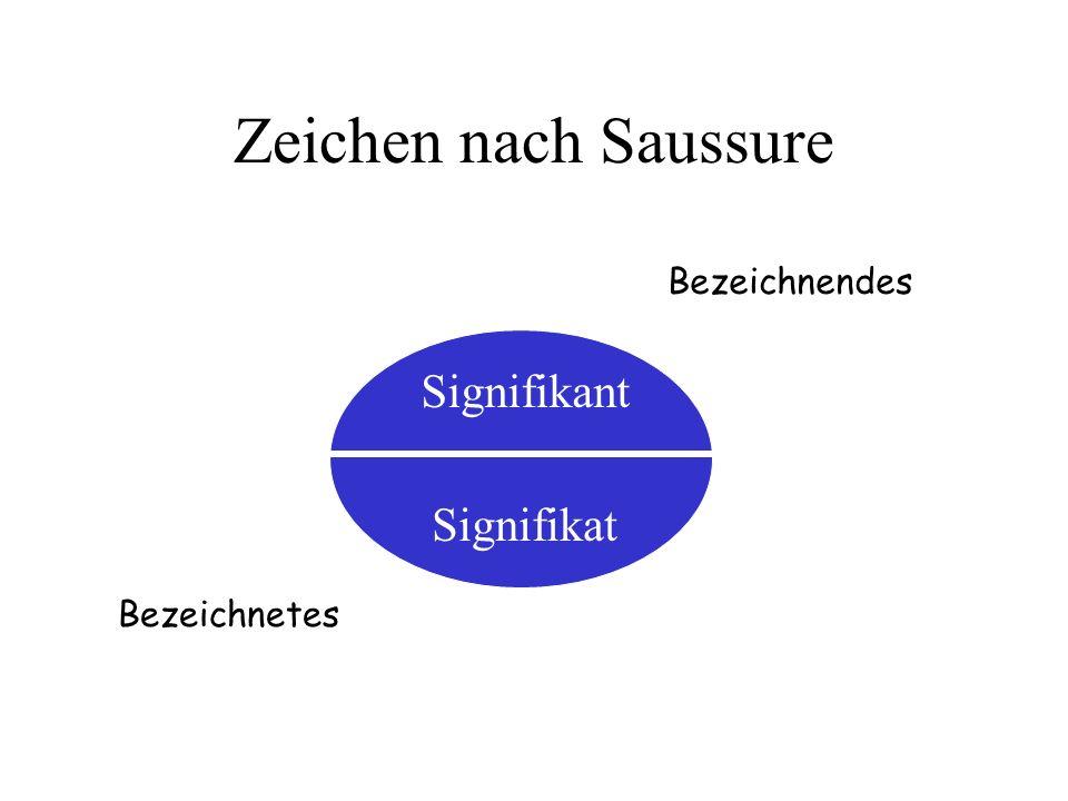 Zeichen nach Saussure Signifikant Signifikat Bezeichnendes