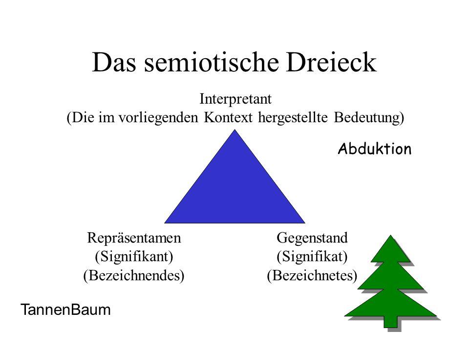 Das semiotische Dreieck