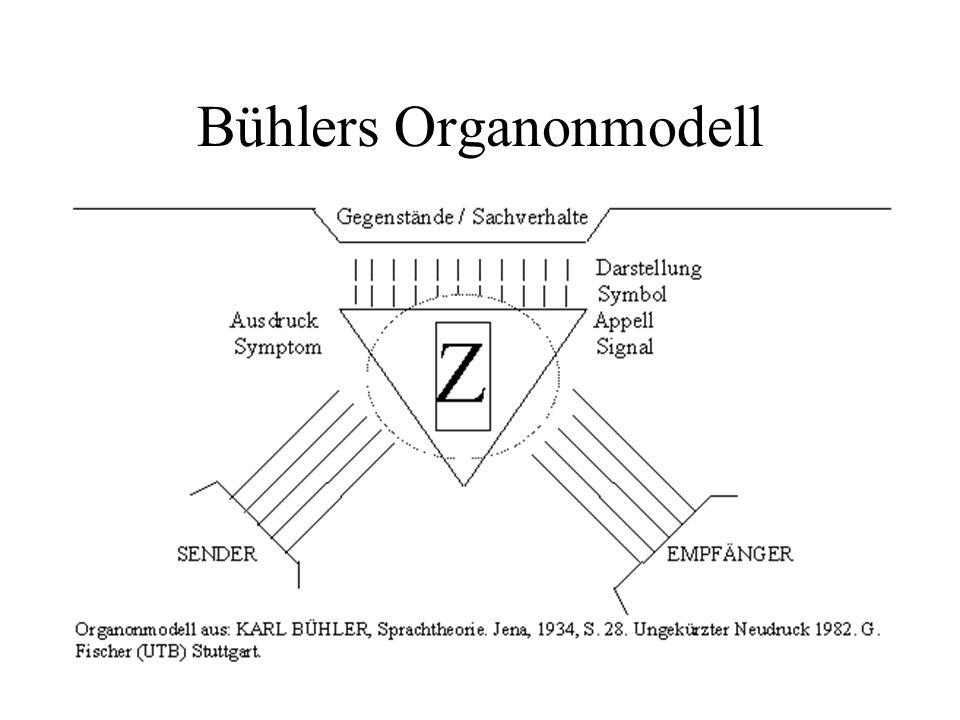 Bühlers Organonmodell