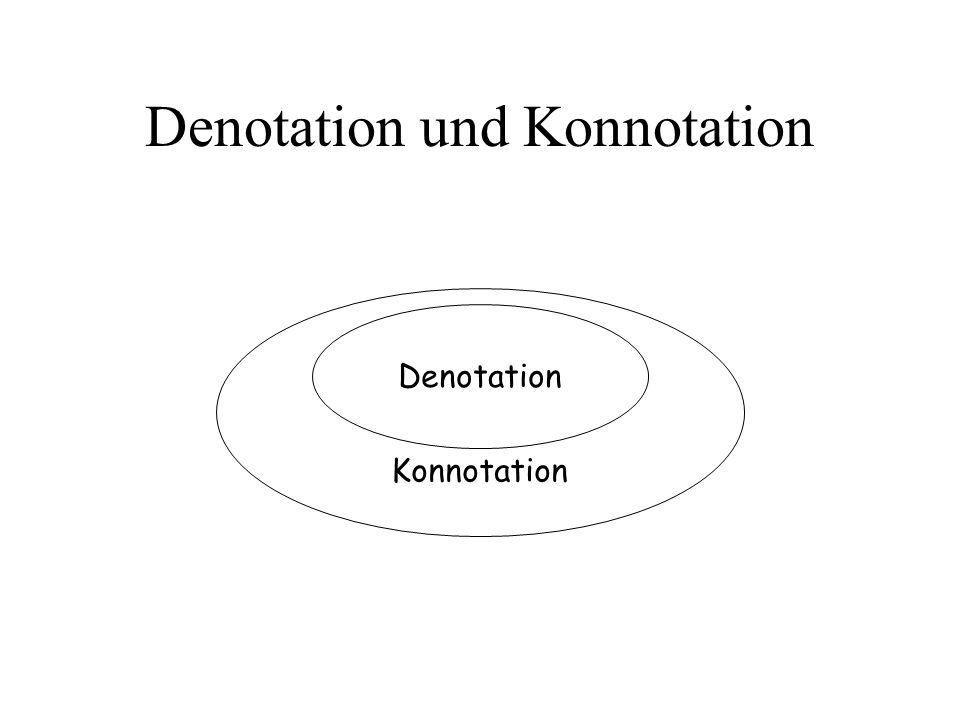 Denotation und Konnotation