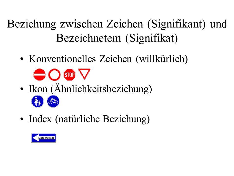 Beziehung zwischen Zeichen (Signifikant) und Bezeichnetem (Signifikat)