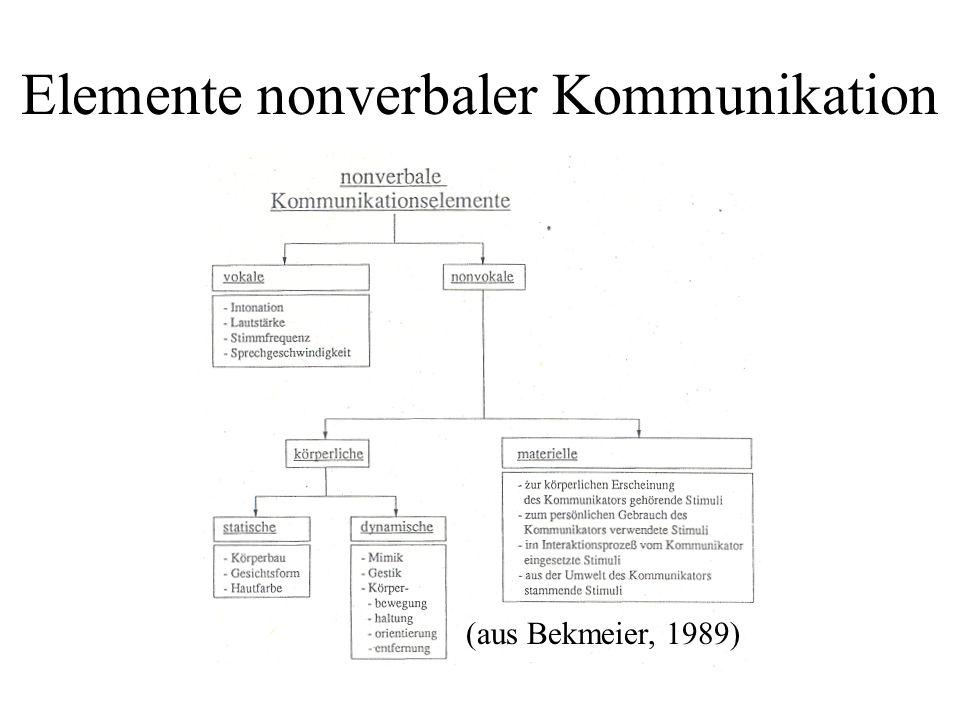 Elemente nonverbaler Kommunikation