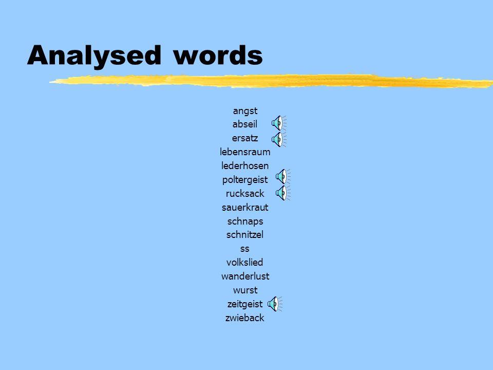 Analysed words angst abseil ersatz lebensraum lederhosen poltergeist