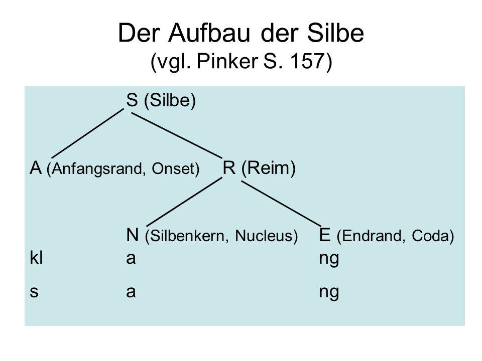Der Aufbau der Silbe (vgl. Pinker S. 157)