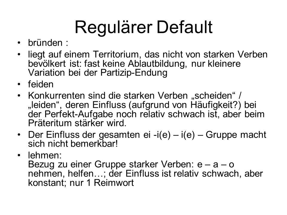 Regulärer Default bründen :