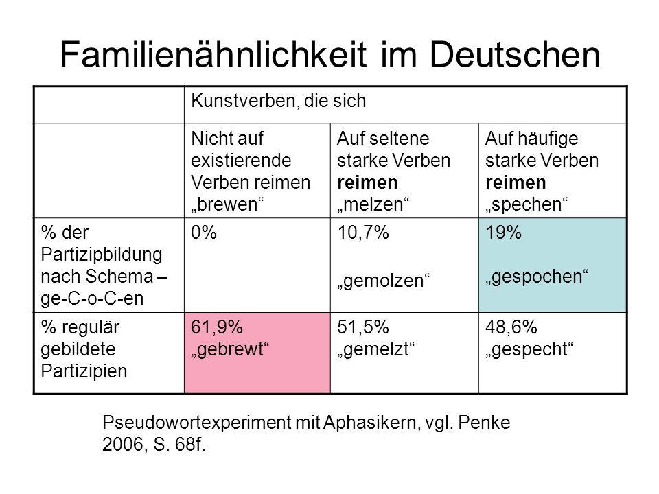 Familienähnlichkeit im Deutschen