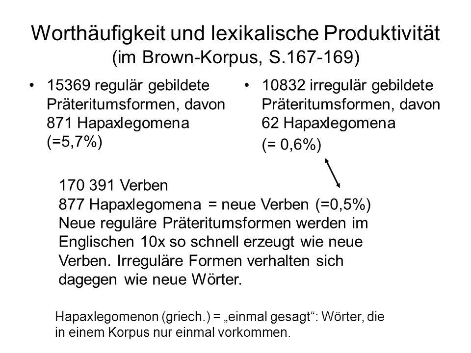 Worthäufigkeit und lexikalische Produktivität (im Brown-Korpus, S