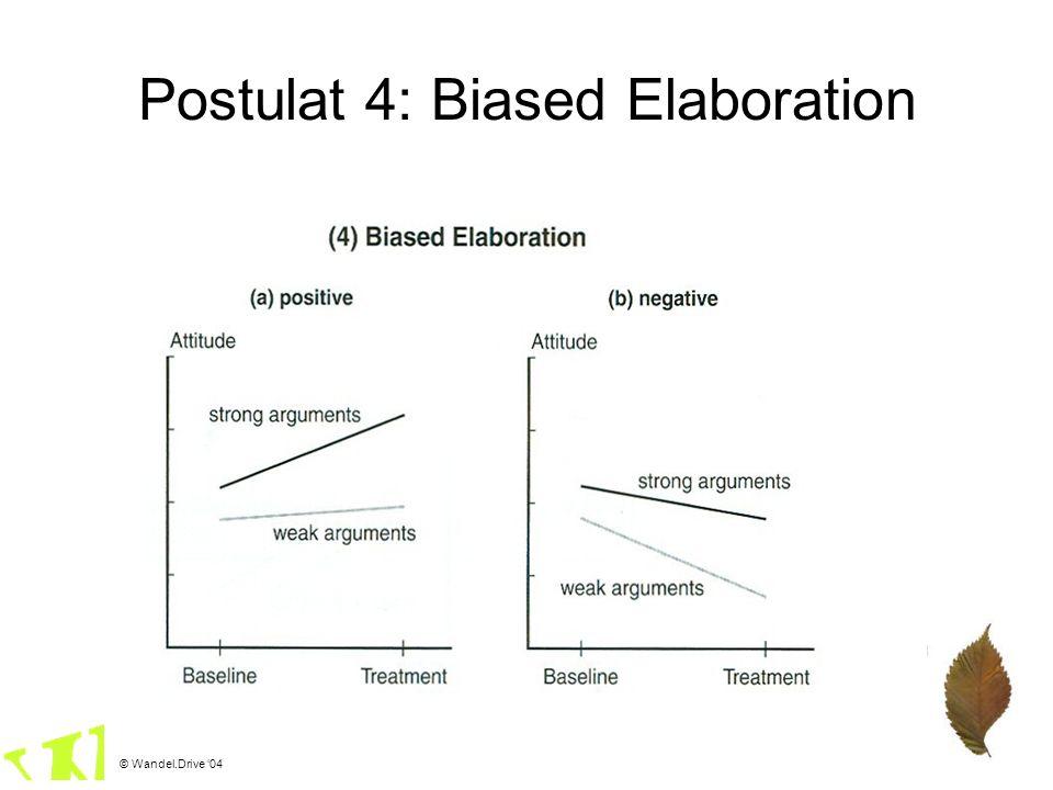 Postulat 4: Biased Elaboration