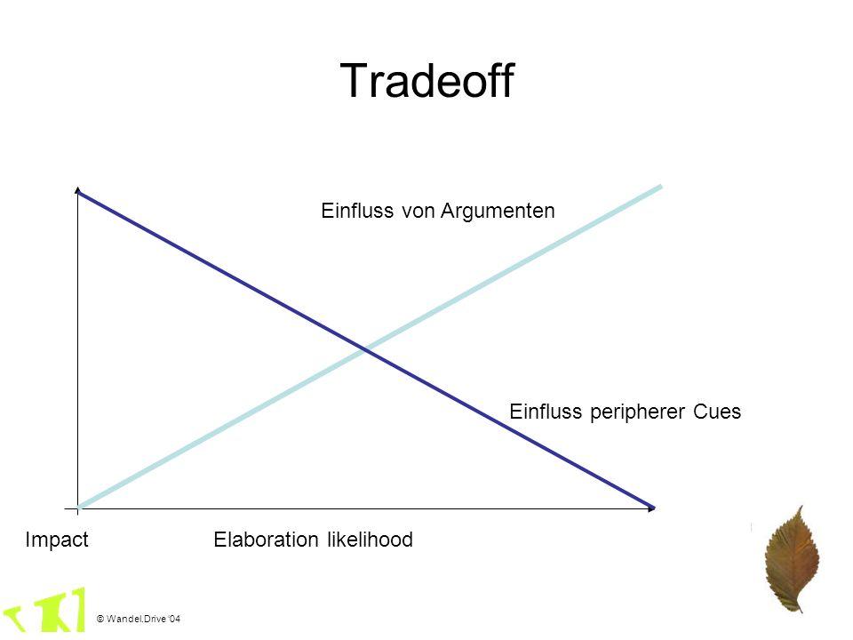 Tradeoff Einfluss von Argumenten Einfluss peripherer Cues Impact