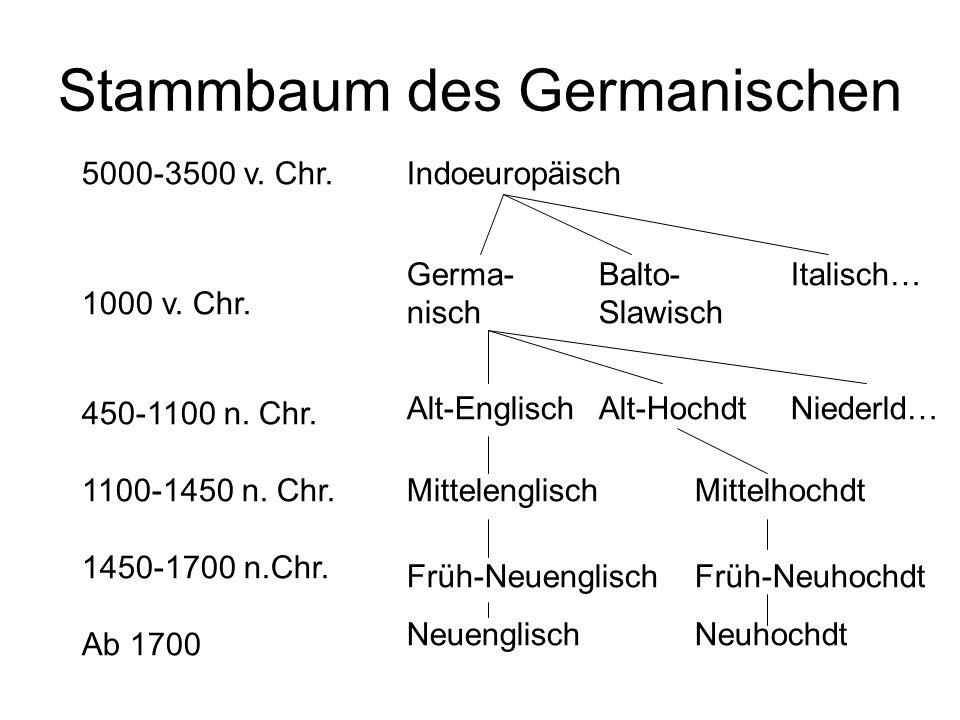 Stammbaum des Germanischen