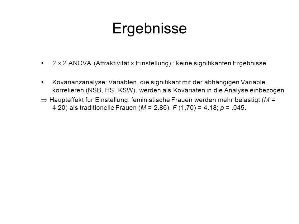 Ergebnisse 2 x 2 ANOVA (Attraktivität x Einstellung) : keine signifikanten Ergebnisse.