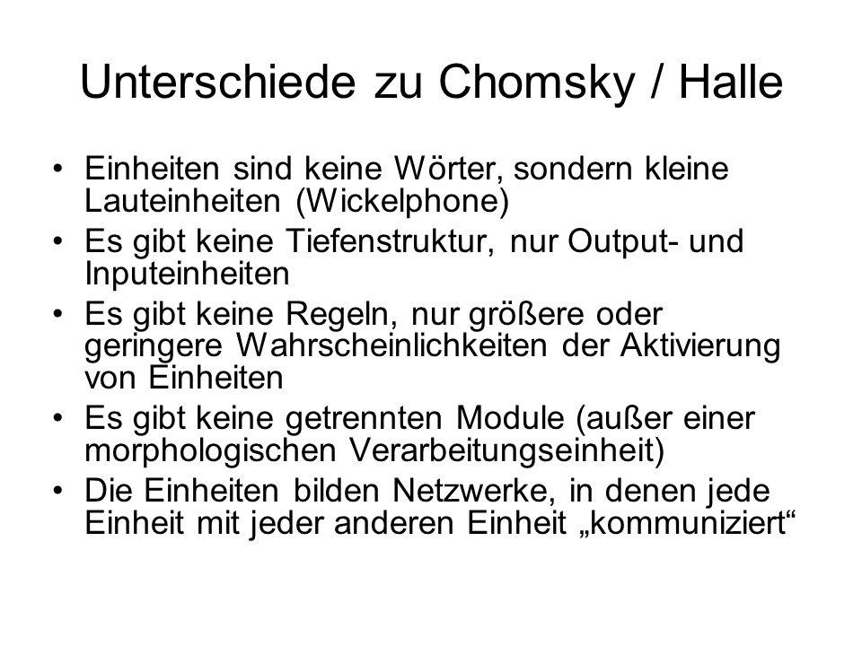 Unterschiede zu Chomsky / Halle