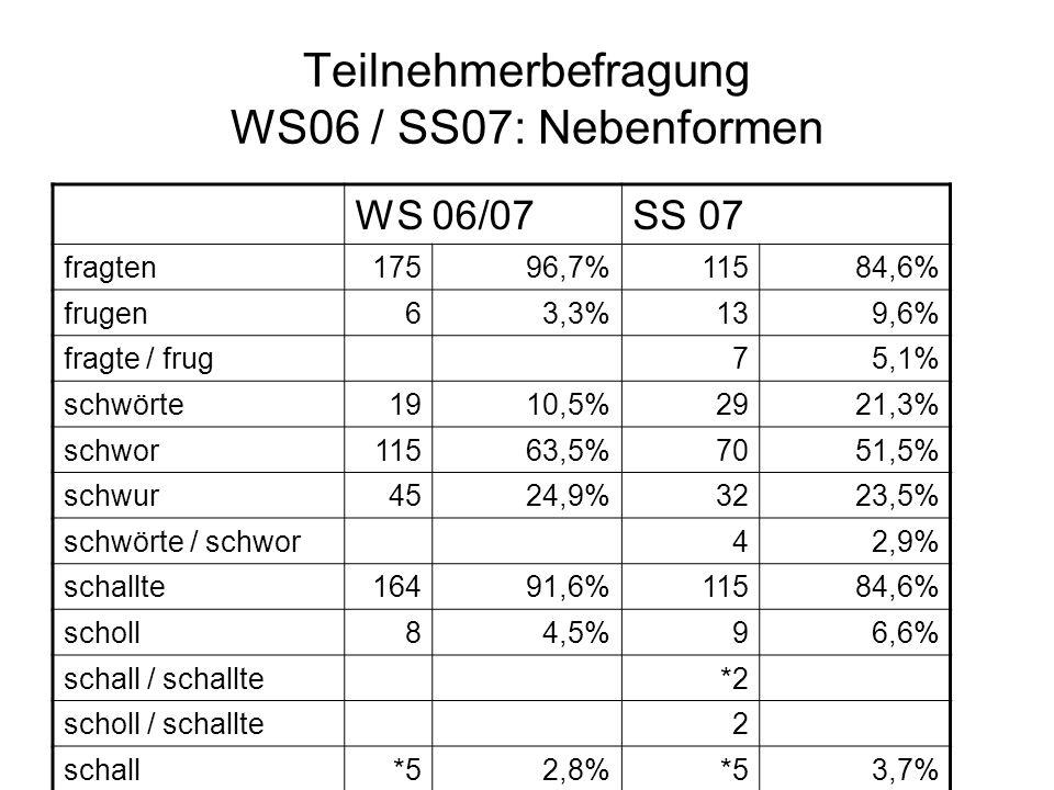 Teilnehmerbefragung WS06 / SS07: Nebenformen