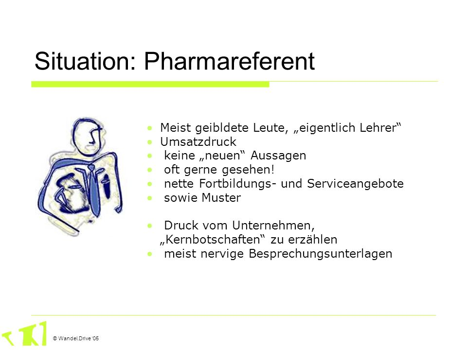 Situation: Pharmareferent