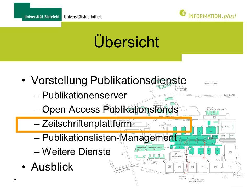 Übersicht Vorstellung Publikationsdienste Ausblick Publikationenserver