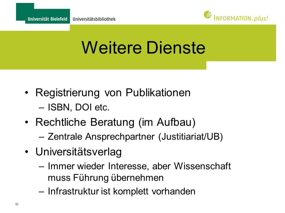 Weitere Dienste Registrierung von Publikationen