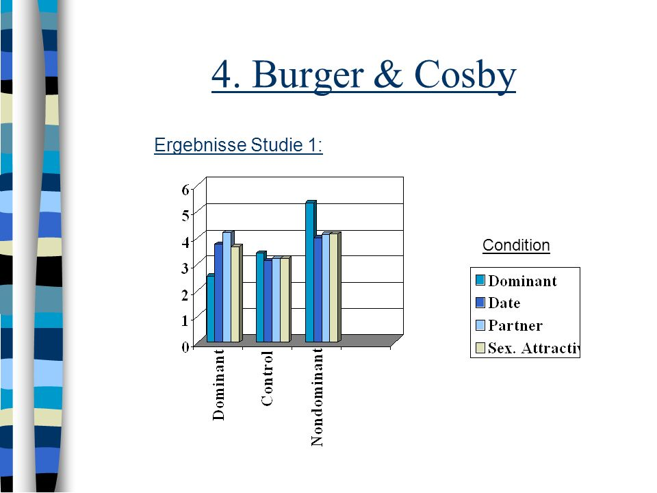 4. Burger & Cosby Ergebnisse Studie 1: Condition