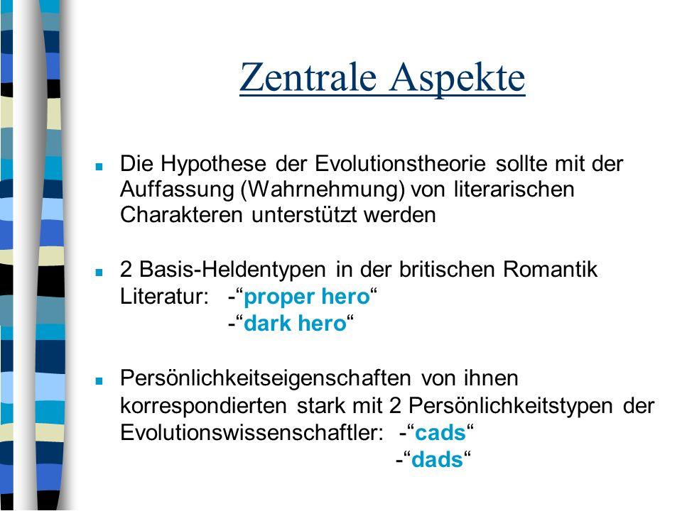 Zentrale Aspekte Die Hypothese der Evolutionstheorie sollte mit der Auffassung (Wahrnehmung) von literarischen Charakteren unterstützt werden.
