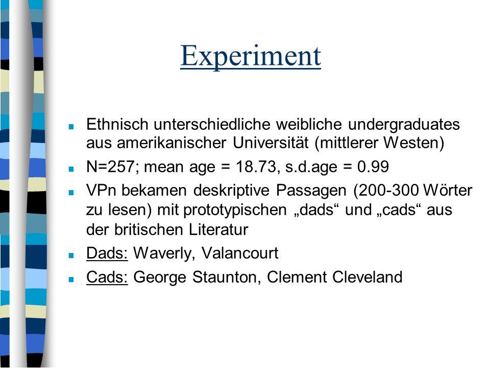 ExperimentEthnisch unterschiedliche weibliche undergraduates aus amerikanischer Universität (mittlerer Westen)