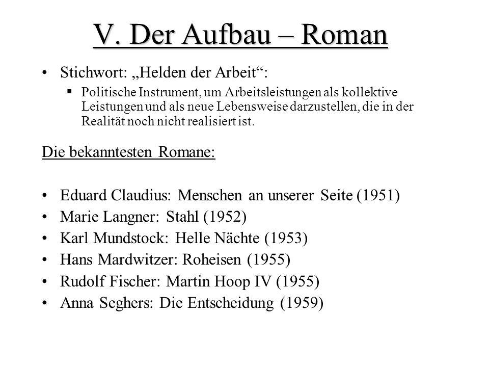 """V. Der Aufbau – Roman Stichwort: """"Helden der Arbeit :"""