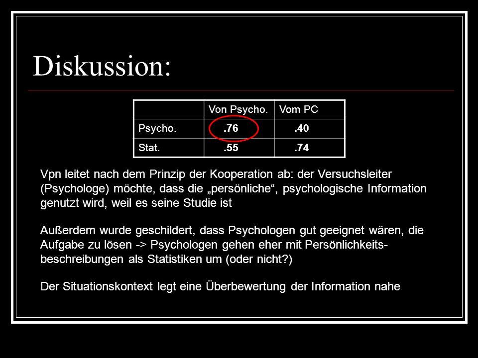 Diskussion: Von Psycho. Vom PC. Psycho. .76. .40. Stat. .55. .74.