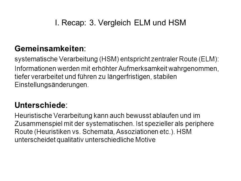 I. Recap: 3. Vergleich ELM und HSM
