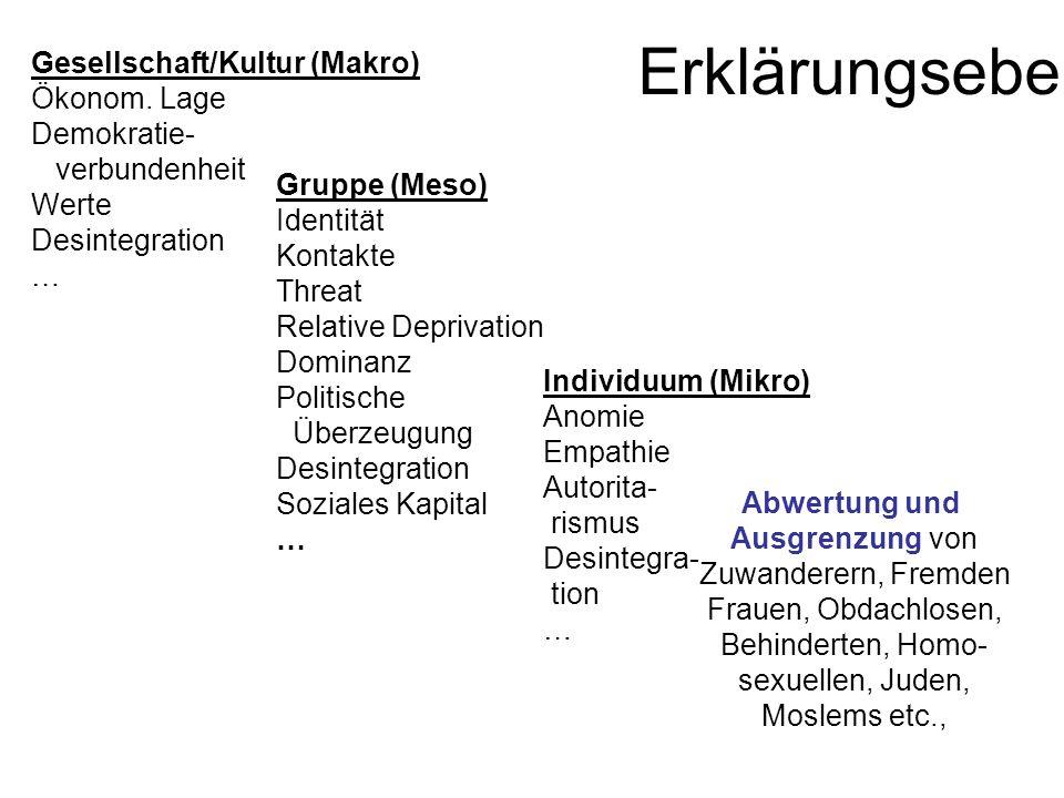 Erklärungsebenen Gesellschaft/Kultur (Makro) Ökonom. Lage Demokratie-