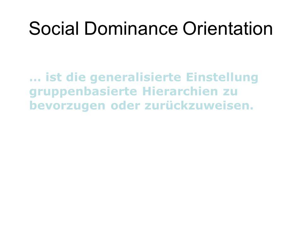 Social Dominance Orientation