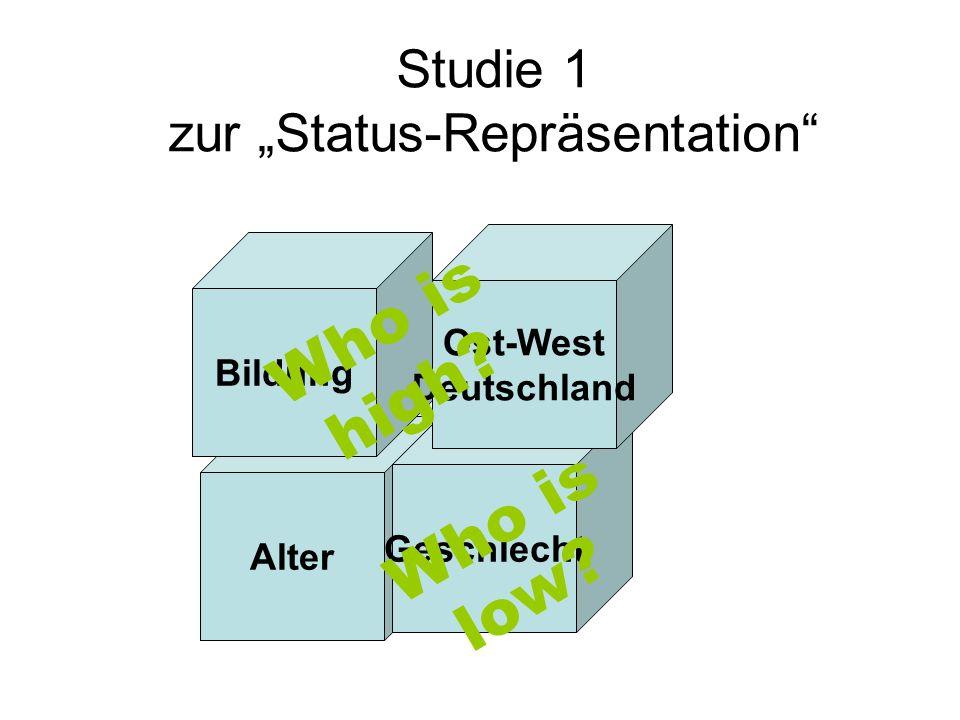 """Studie 1 zur """"Status-Repräsentation"""