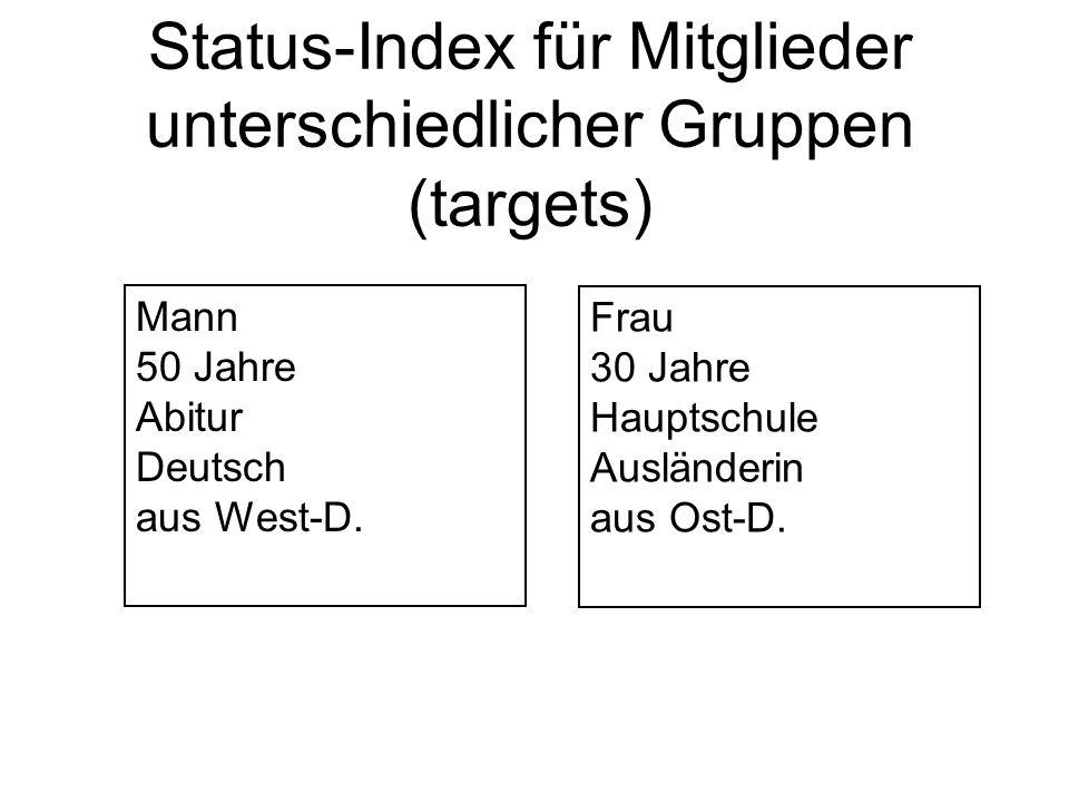 Status-Index für Mitglieder unterschiedlicher Gruppen (targets)