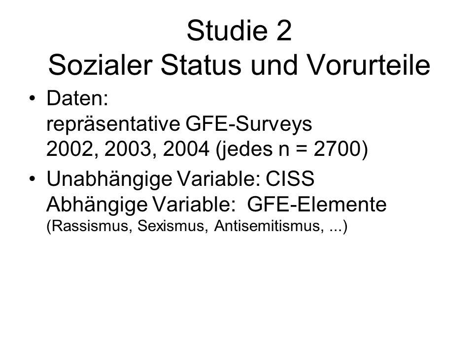 Studie 2 Sozialer Status und Vorurteile